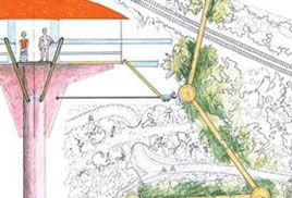 Proposed Aerial Walkway plans at CONKERS